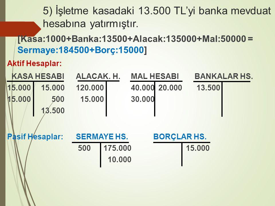 5) İşletme kasadaki 13.500 TL'yi banka mevduat hesabına yatırmıştır.