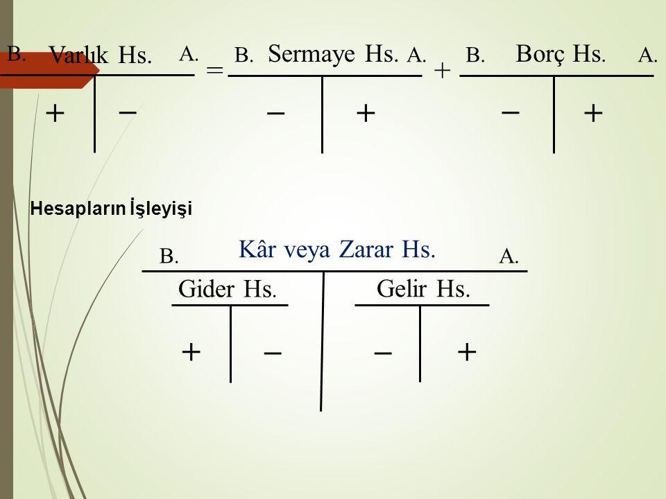 _ _ _ + + + + _ = + Varlık Hs. Sermaye Hs. Borç Hs. Kâr veya Zarar Hs.