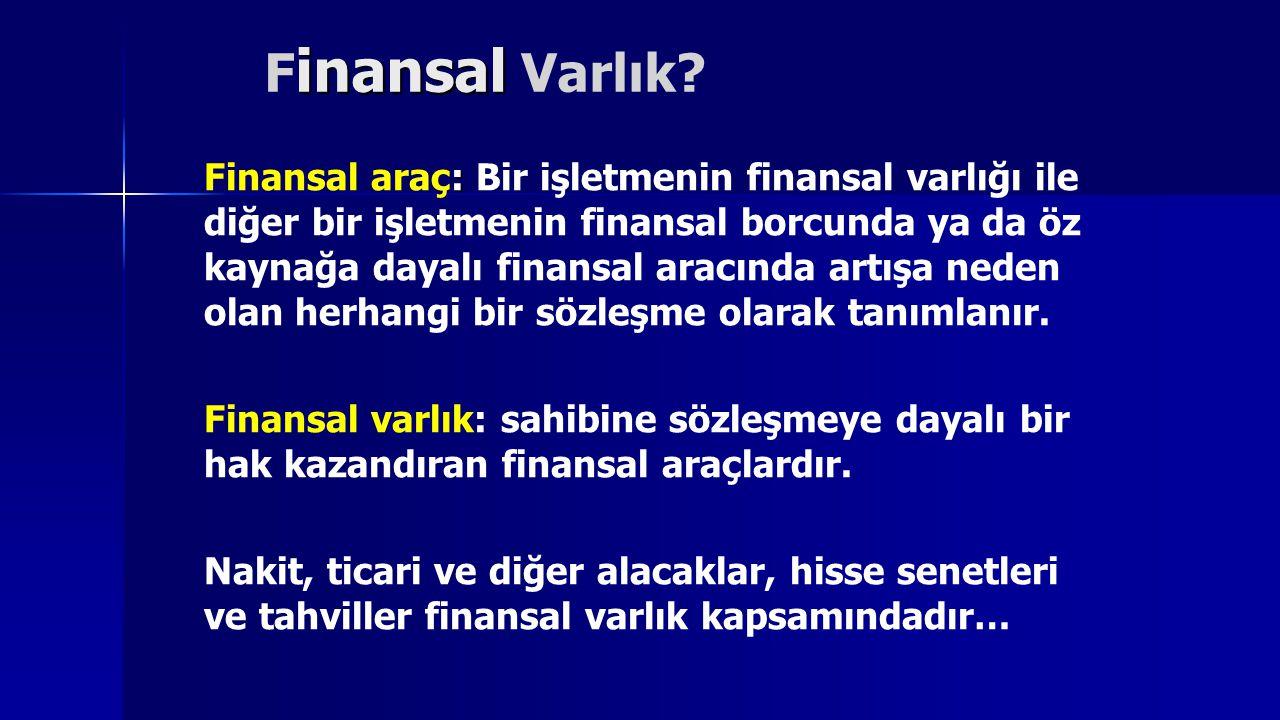 Finansal Varlık
