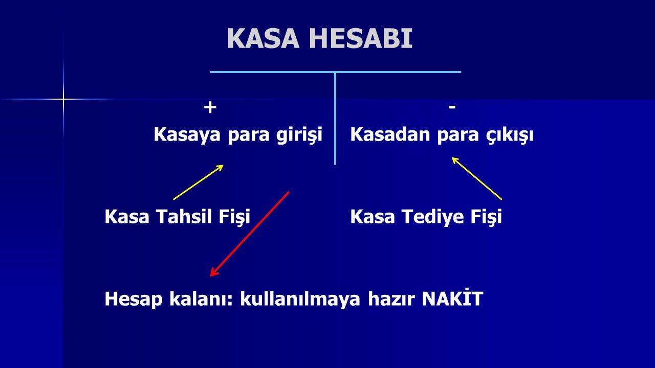 KASA HESABI + - Kasaya para girişi Kasadan para çıkışı