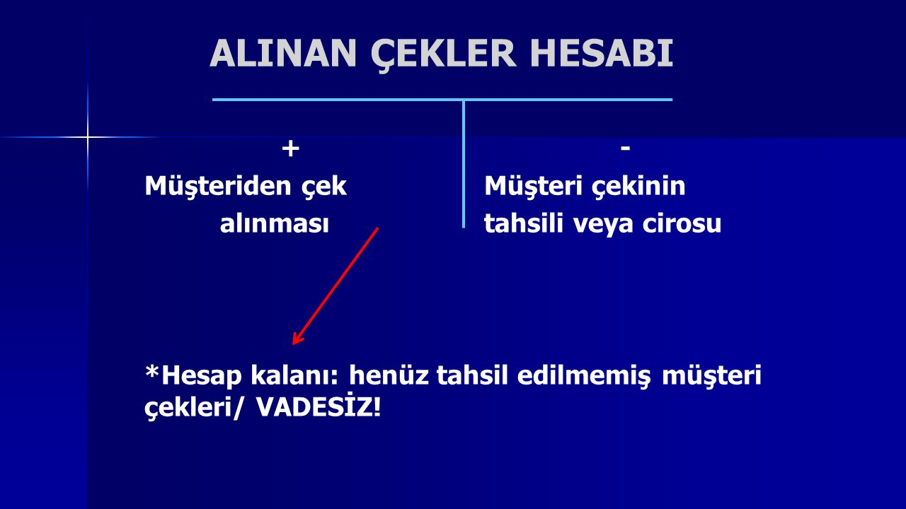 ALINAN ÇEKLER HESABI + - Müşteriden çek Müşteri çekinin
