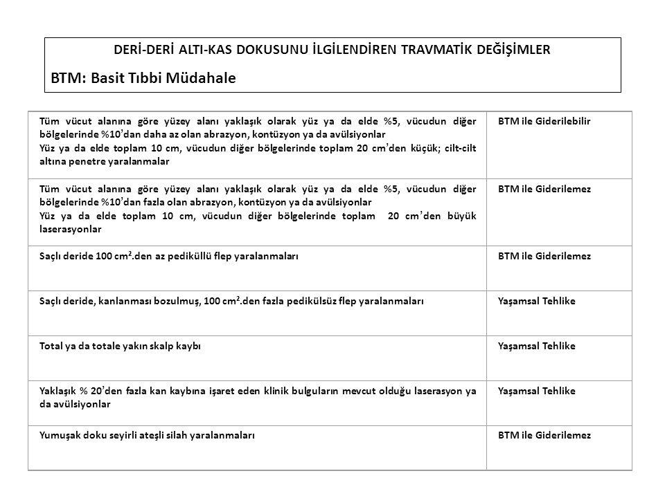 DERİ-DERİ ALTI-KAS DOKUSUNU İLGİLENDİREN TRAVMATİK DEĞİŞİMLER