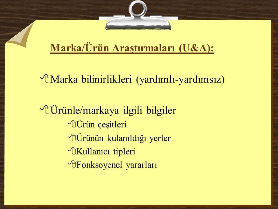 Marka/Ürün Araştırmaları (U&A):