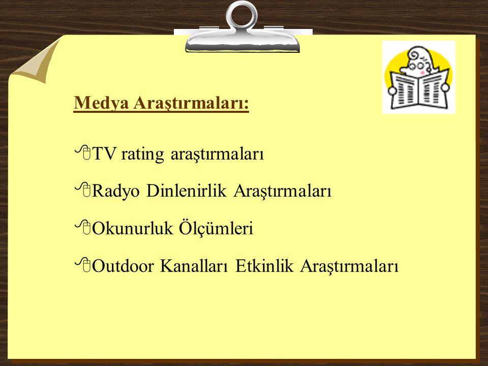 Medya Araştırmaları: TV rating araştırmaları