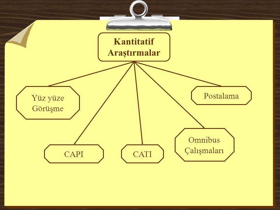 Kantitatif Araştırmalar