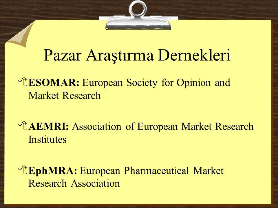 Pazar Araştırma Dernekleri