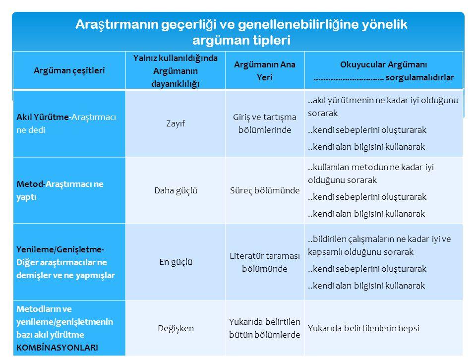 Araştırmanın geçerliği ve genellenebilirliğine yönelik argüman tipleri