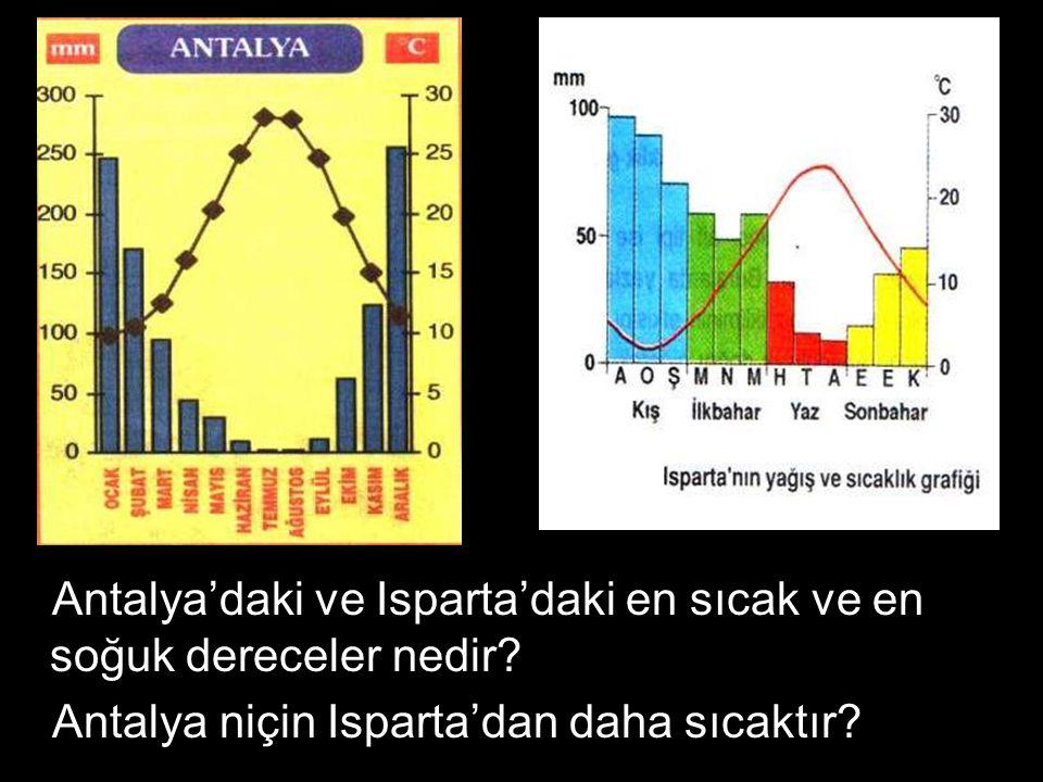 Antalya'daki ve Isparta'daki en sıcak ve en soğuk dereceler nedir