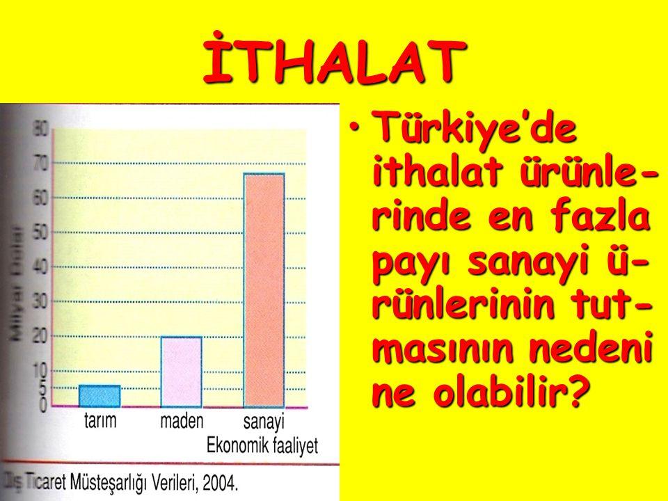 İTHALAT Türkiye'de ithalat ürünle-rinde en fazla payı sanayi ü-rünlerinin tut-masının nedeni ne olabilir