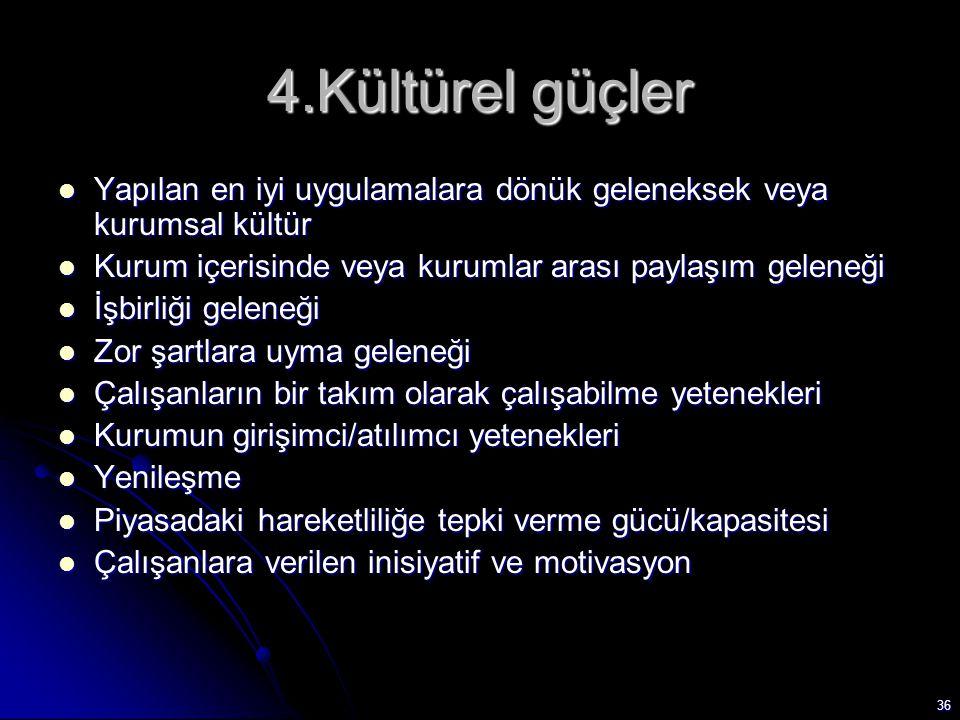 4.Kültürel güçler Yapılan en iyi uygulamalara dönük geleneksek veya kurumsal kültür. Kurum içerisinde veya kurumlar arası paylaşım geleneği.