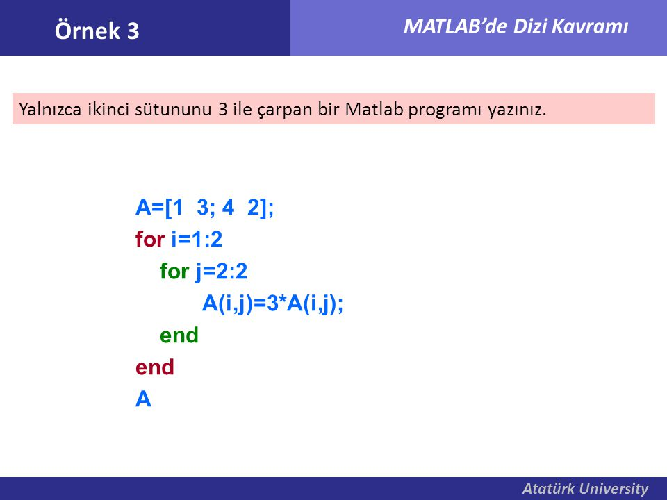 Örnek 3 A=[1 3; 4 2]; for i=1:2 for j=2:2 A(i,j)=3*A(i,j); end A