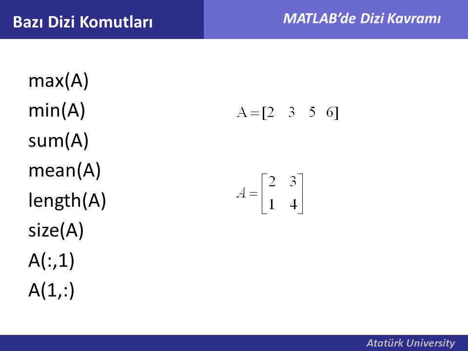 max(A) min(A) sum(A) mean(A) length(A) size(A) A(:,1) A(1,:)