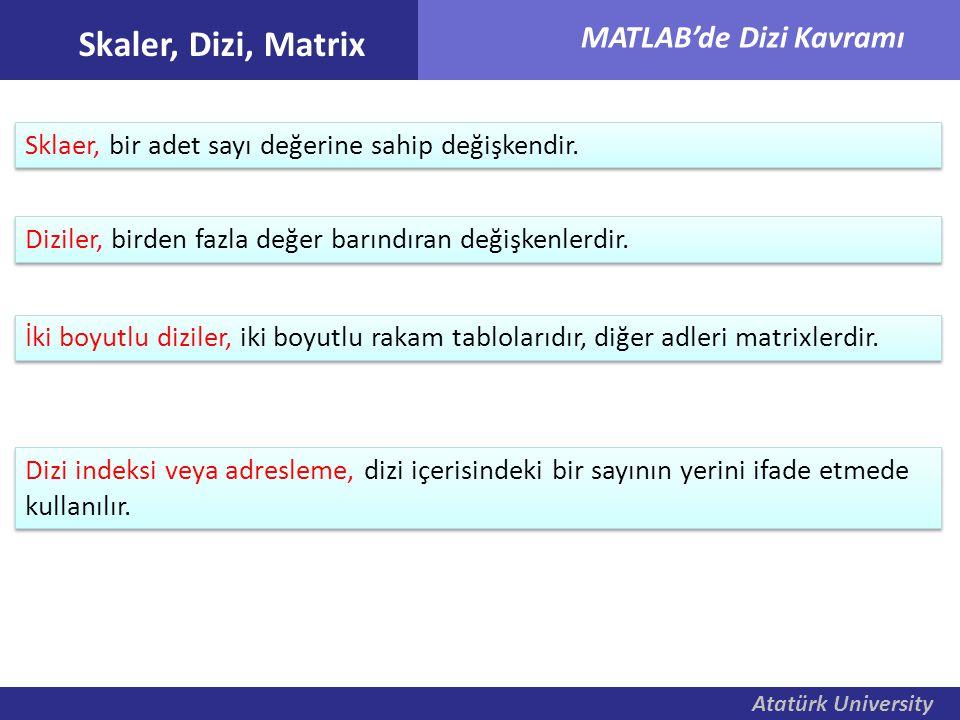 Skaler, Dizi, Matrix Sklaer, bir adet sayı değerine sahip değişkendir.
