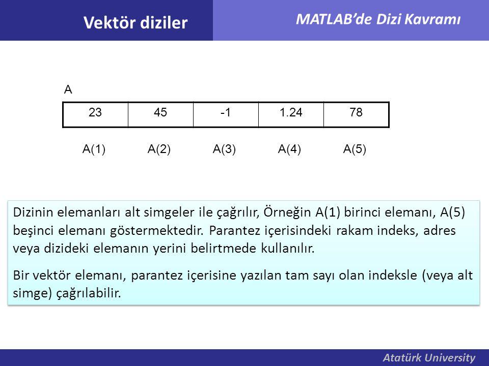 Vektör diziler A. 23. 45. -1. 1.24. 78. A(1) A(2) A(3) A(4) A(5)