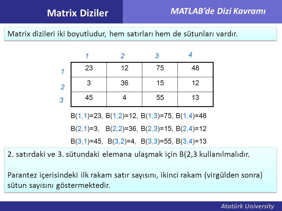 Matrix Diziler Matrix dizileri iki boyutludur, hem satırları hem de sütunları vardır. 1. 2. 3. 4.