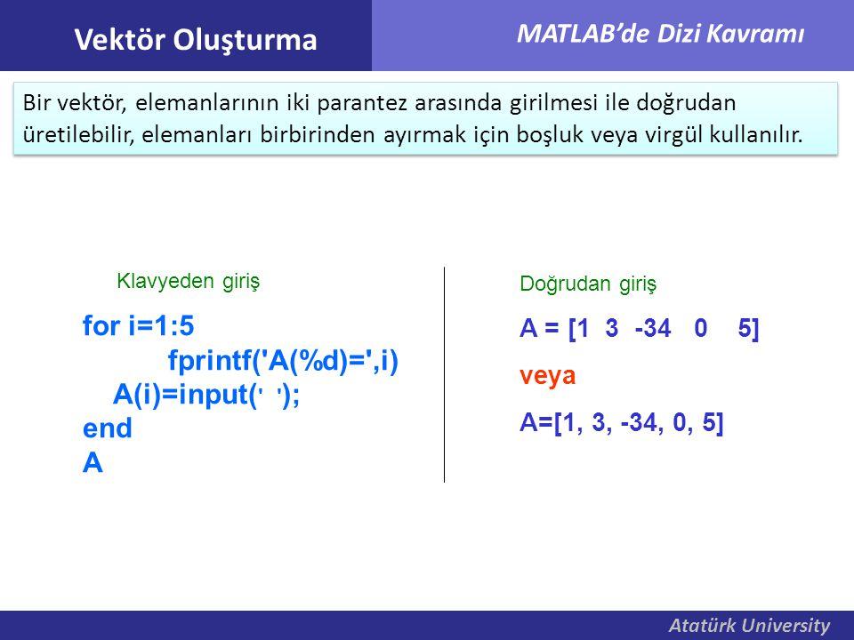 Vektör Oluşturma for i=1:5 fprintf( A(%d)= ,i) A(i)=input( ); end A