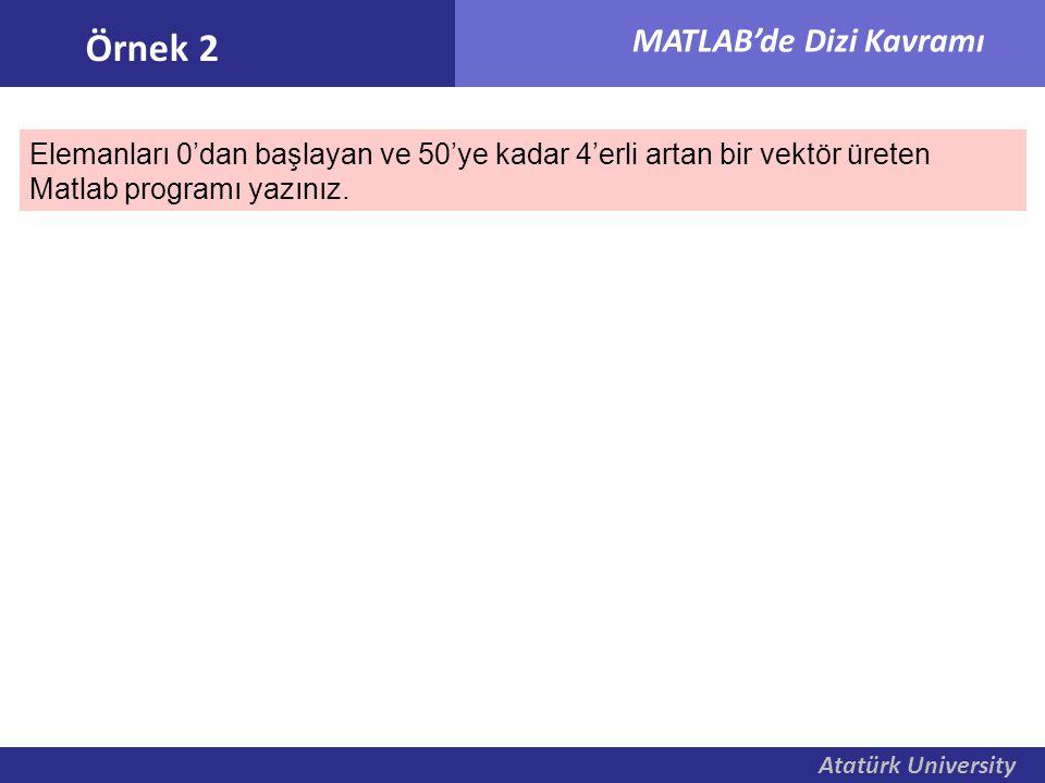 Örnek 2 Elemanları 0'dan başlayan ve 50'ye kadar 4'erli artan bir vektör üreten Matlab programı yazınız.