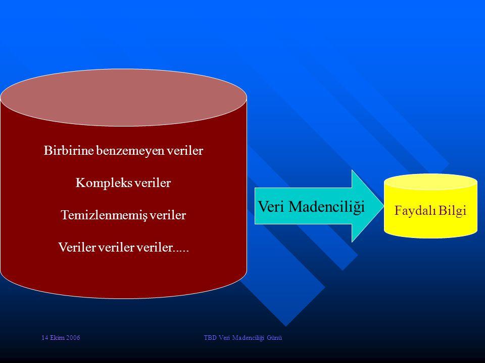 Veri Madenciliği Birbirine benzemeyen veriler Kompleks veriler