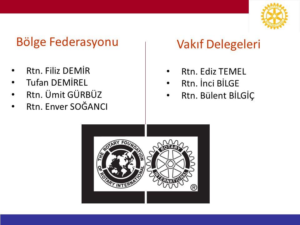 Bölge Federasyonu Vakıf Delegeleri Rtn. Filiz DEMİR Rtn. Ediz TEMEL