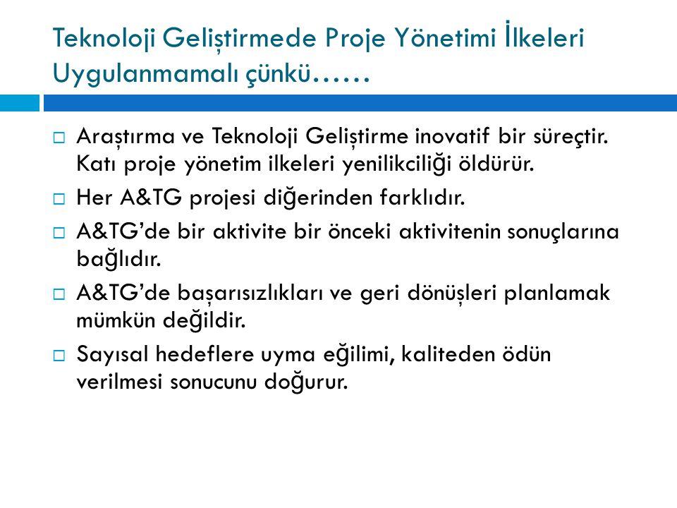 Teknoloji Geliştirmede Proje Yönetimi İlkeleri Uygulanmamalı çünkü……
