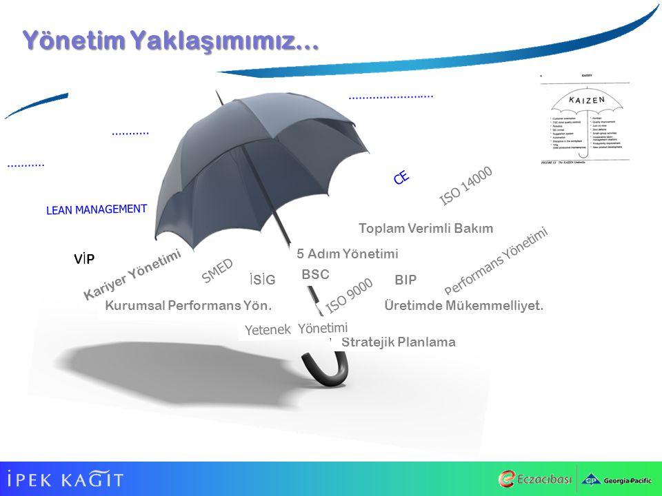 Yönetim Yaklaşımımız... CE ISO 14000 Toplam Verimli Bakım