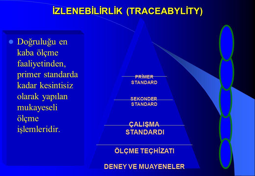İZLENEBİLİRLİK (TRACEABYLİTY)