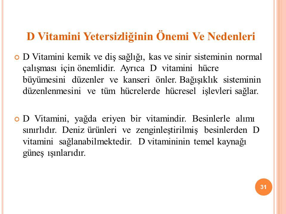 D Vitamini Yetersizliğinin Önemi Ve Nedenleri
