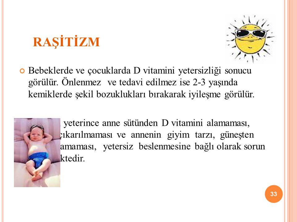 RAŞİTİZM