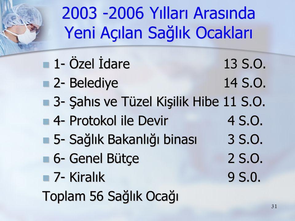 2003 -2006 Yılları Arasında Yeni Açılan Sağlık Ocakları