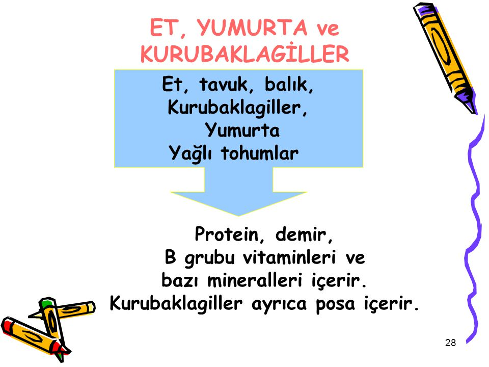 ET, YUMURTA ve KURUBAKLAGİLLER