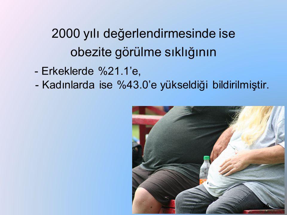 2000 yılı değerlendirmesinde ise obezite görülme sıklığının