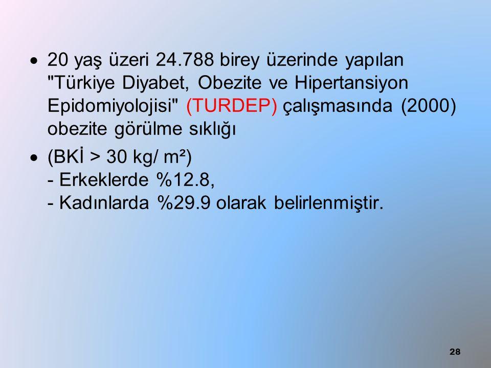 20 yaş üzeri 24.788 birey üzerinde yapılan Türkiye Diyabet, Obezite ve Hipertansiyon Epidomiyolojisi (TURDEP) çalışmasında (2000) obezite görülme sıklığı