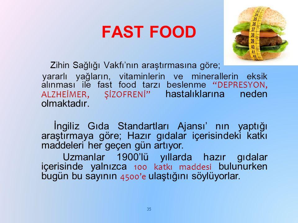 FAST FOOD Zihin Sağlığı Vakfı'nın araştırmasına göre;