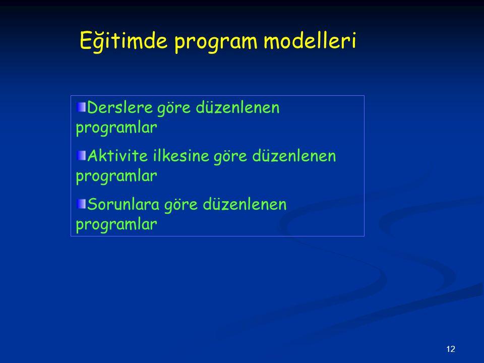 Eğitimde program modelleri