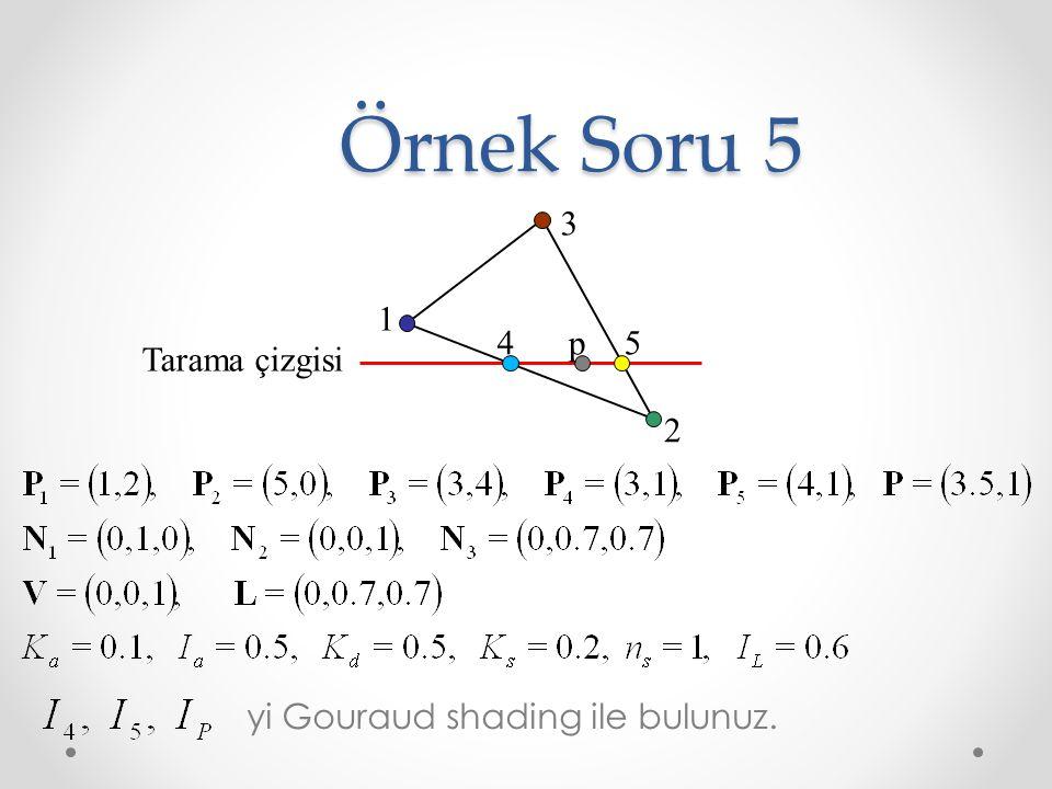 Örnek Soru 5 Tarama çizgisi p 4 5 2 1 3