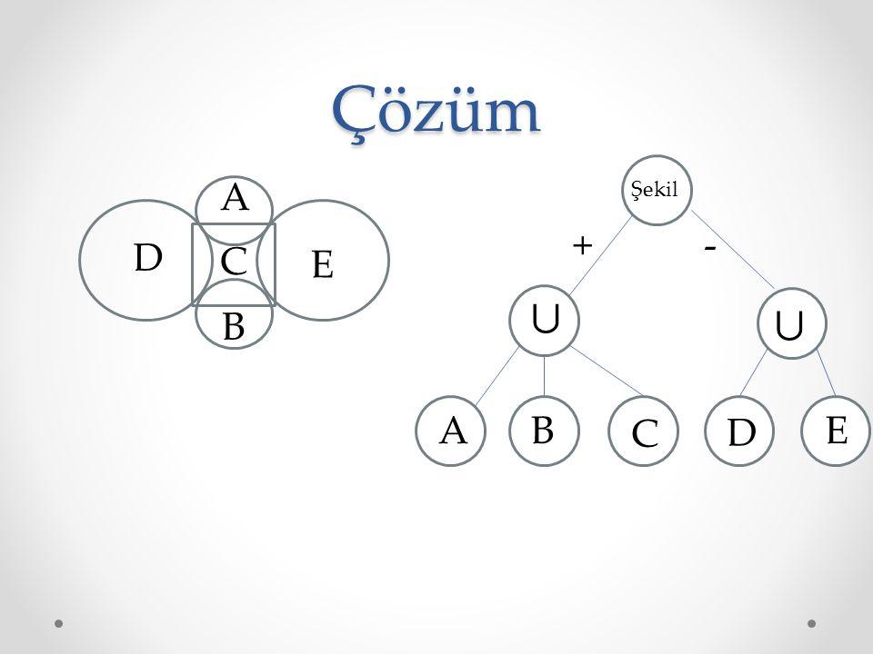 Çözüm A Şekil + - D C E ∪ ∪ B A B C D E
