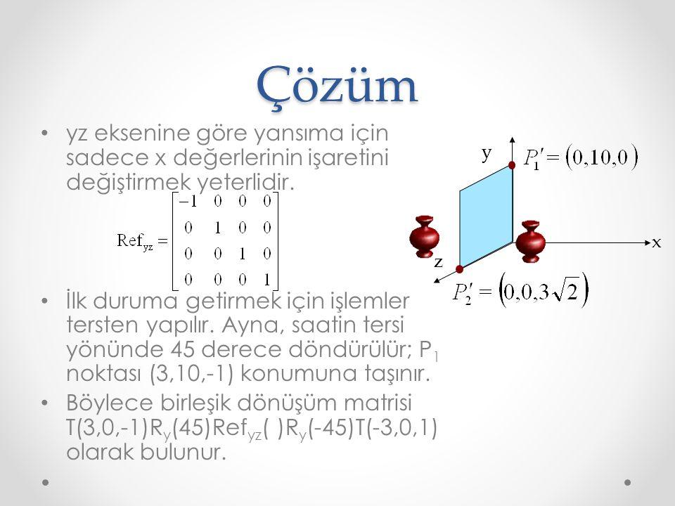 Çözüm yz eksenine göre yansıma için sadece x değerlerinin işaretini değiştirmek yeterlidir.