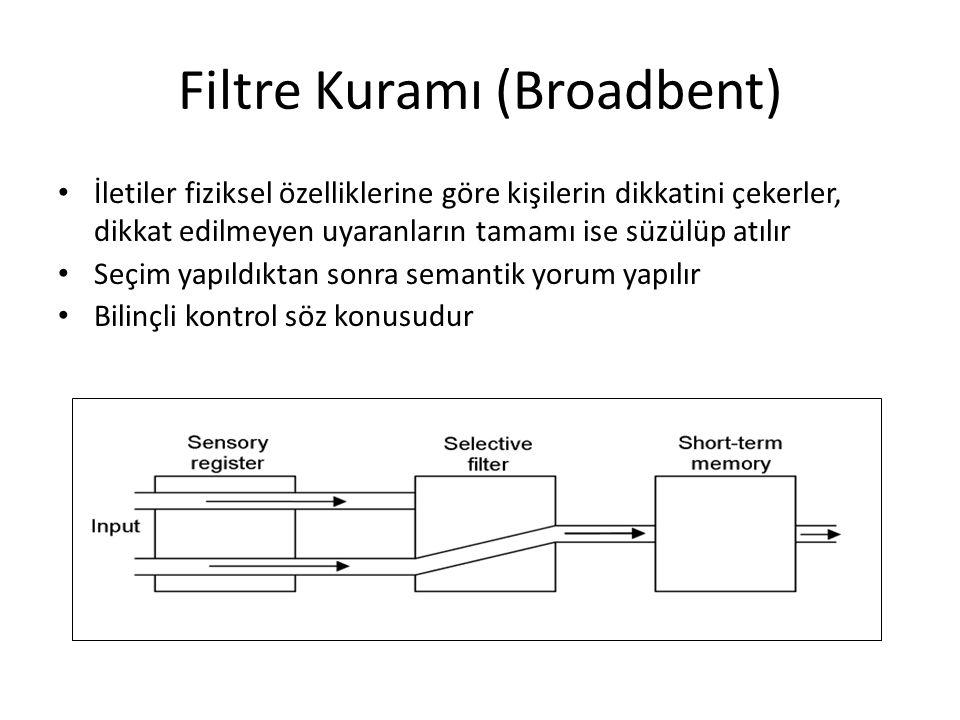 Filtre Kuramı (Broadbent)