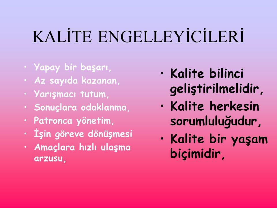 KALİTE ENGELLEYİCİLERİ