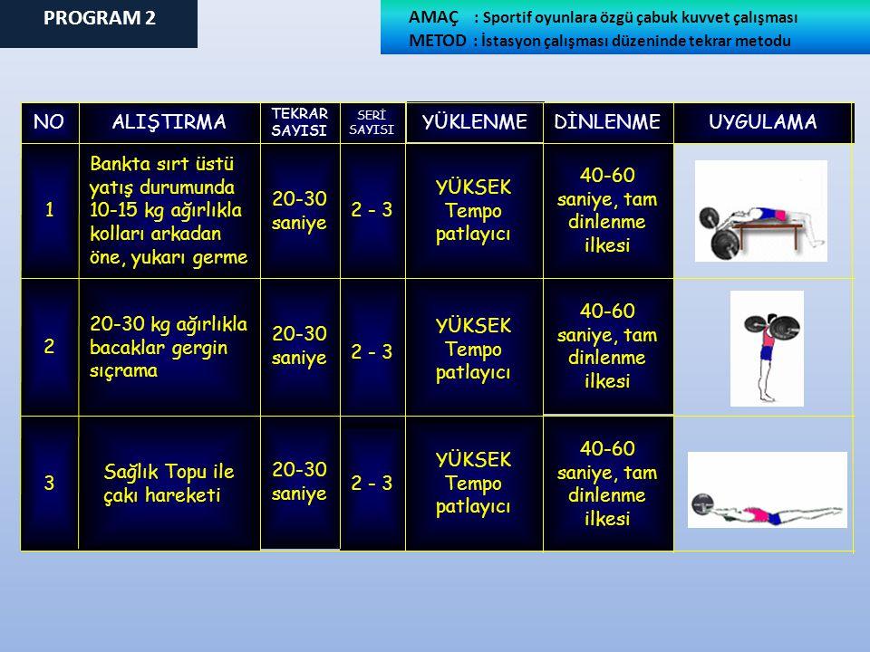 PROGRAM 2 AMAÇ : Sportif oyunlara özgü çabuk kuvvet çalışması
