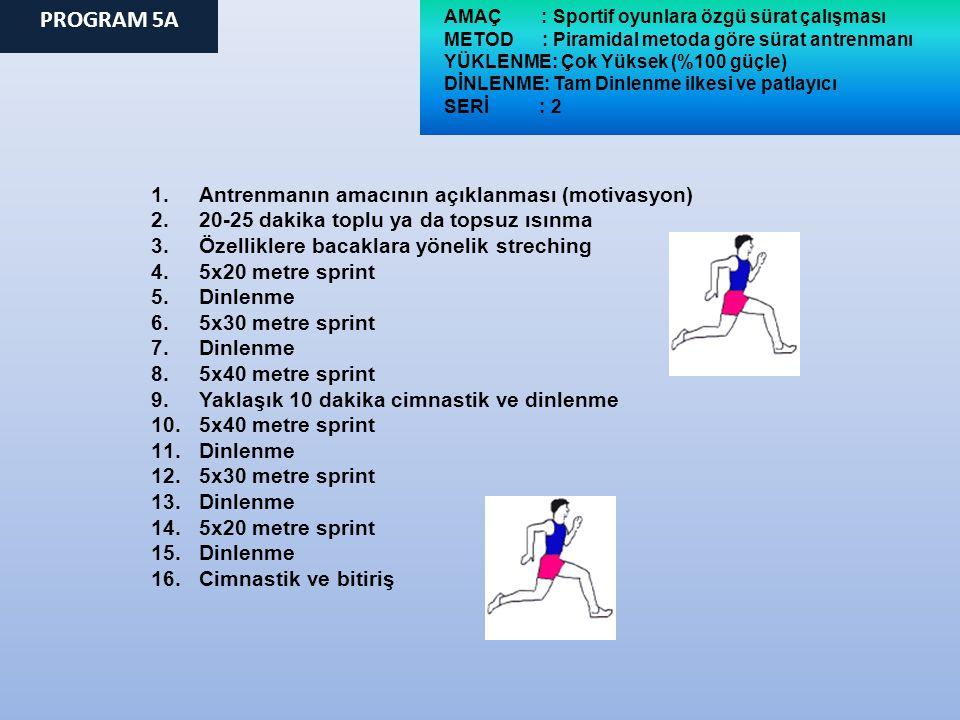 PROGRAM 5A Antrenmanın amacının açıklanması (motivasyon)