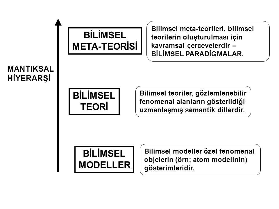 BİLİMSEL META-TEORİSİ BİLİMSEL TEORİ BİLİMSEL MODELLER