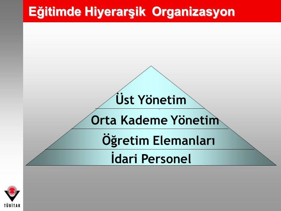 Eğitimde Hiyerarşik Organizasyon