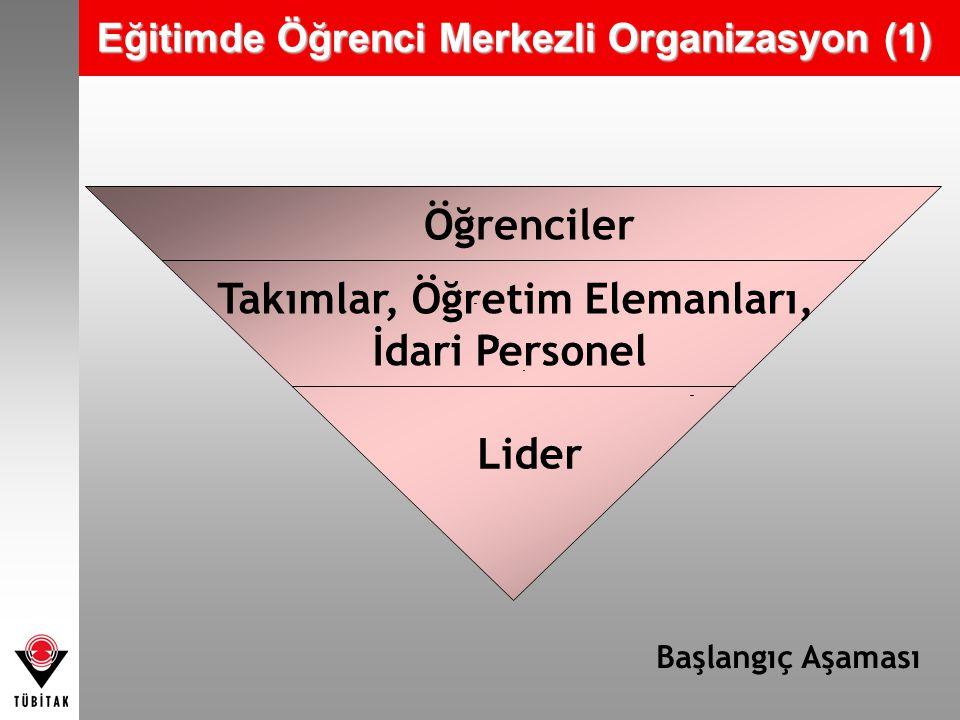 Eğitimde Öğrenci Merkezli Organizasyon (1)
