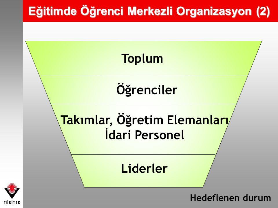 Eğitimde Öğrenci Merkezli Organizasyon (2)