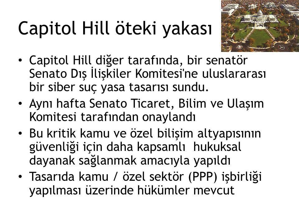 Capitol Hill öteki yakası