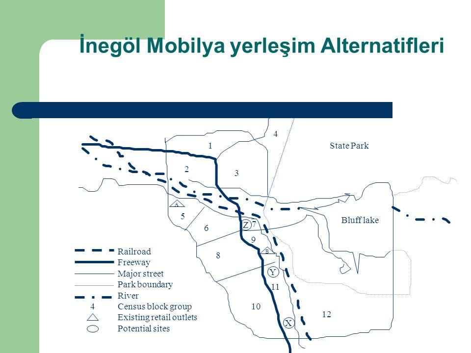 İnegöl Mobilya yerleşim Alternatifleri