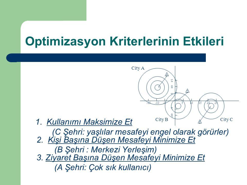 Optimizasyon Kriterlerinin Etkileri