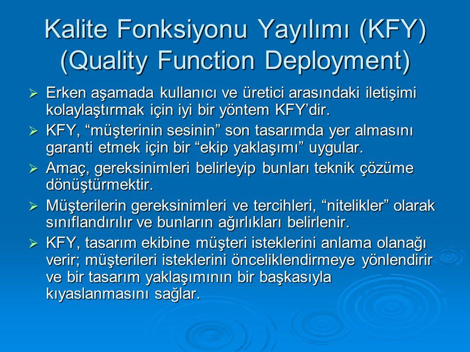 Kalite Fonksiyonu Yayılımı (KFY) (Quality Function Deployment)