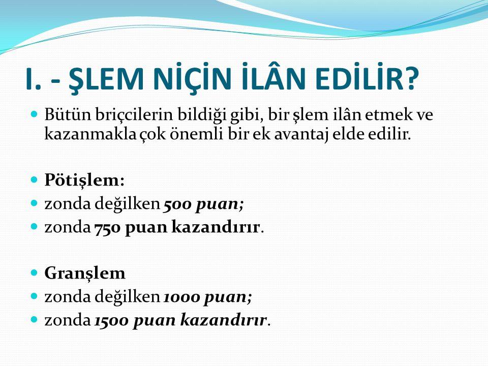 I. - ŞLEM NİÇİN İLÂN EDİLİR